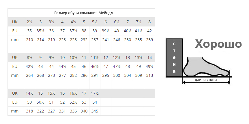 meindl size table