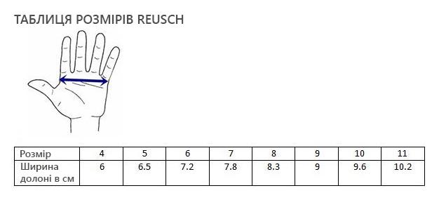 Reusch size table