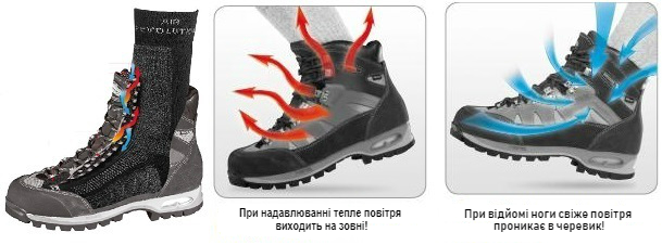 Air Revolution - З ємний язичок черевика для хорошої вентиляції. Ноги  залишаються сухими 8800980b77bd3